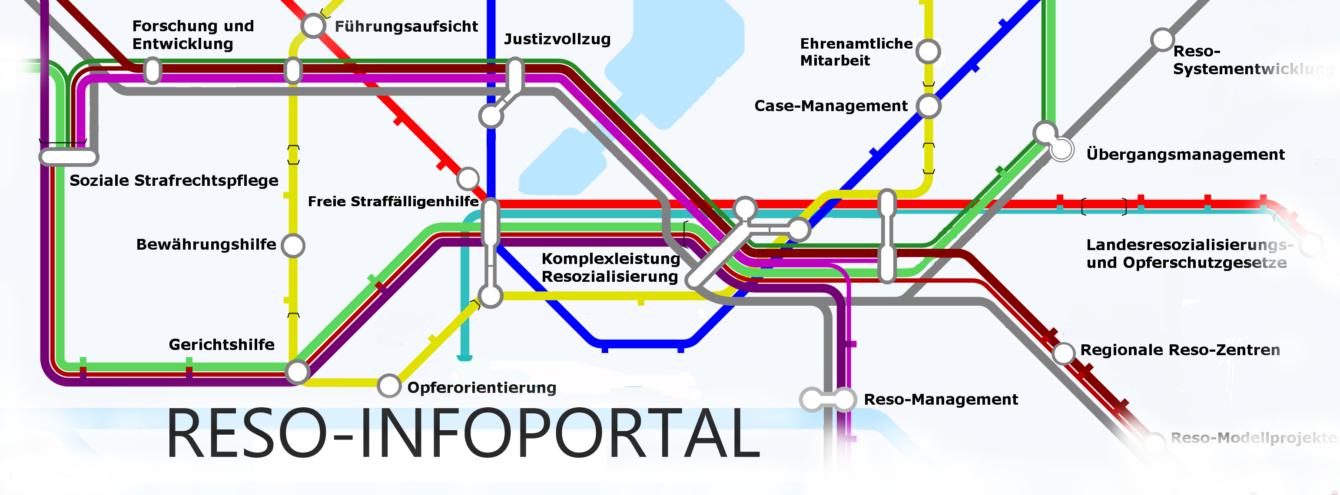 Reso-Infoportal